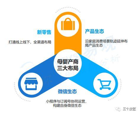 2018中国互联网母婴市场年度综合分析