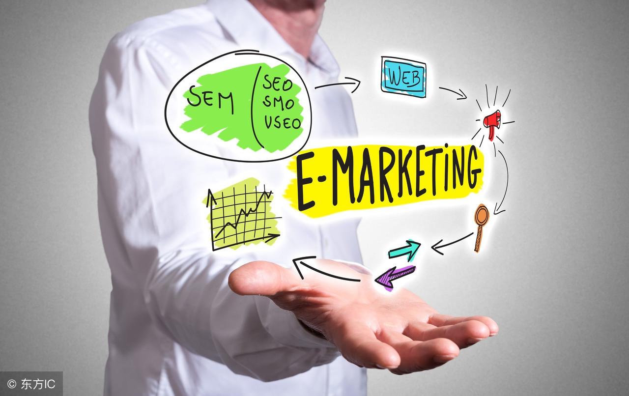 网络营销的50种方法