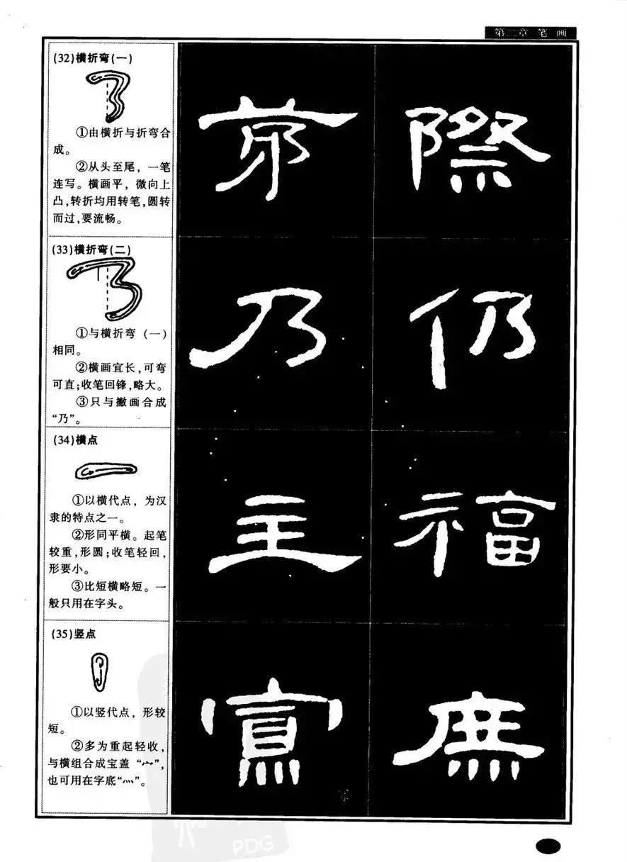 隶书《曹全碑》基本笔画、基本结构写法