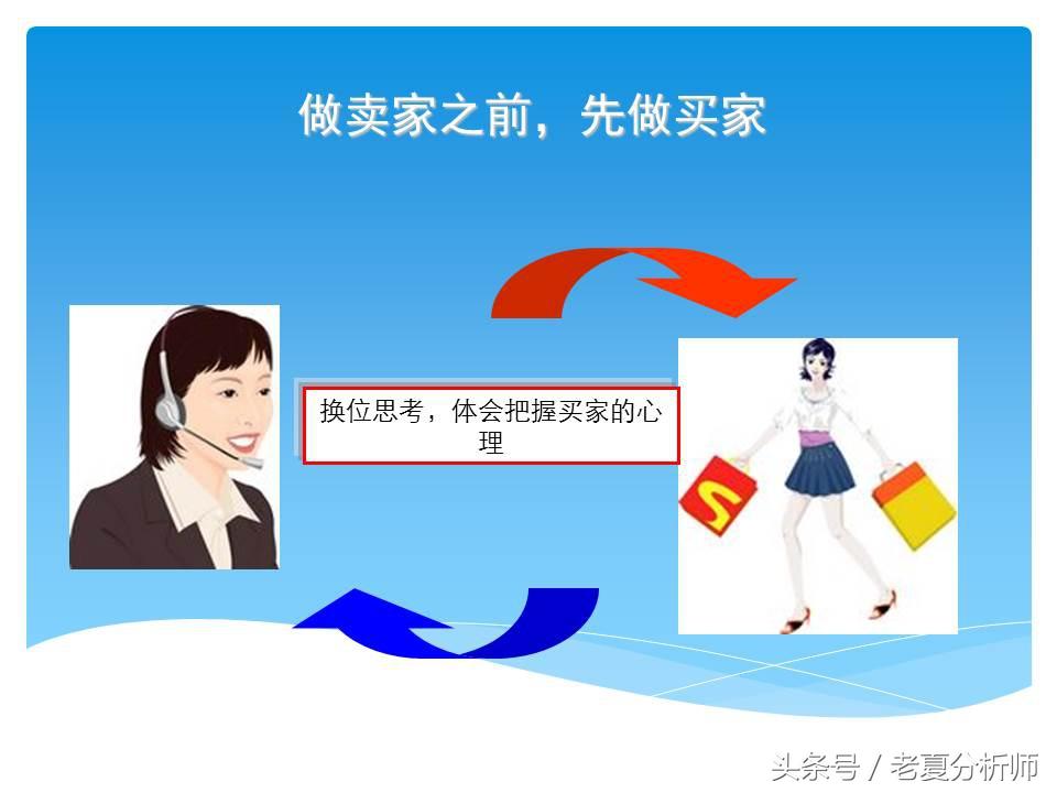 淘宝平台网店运营基础运营学习思路(61页PPT)