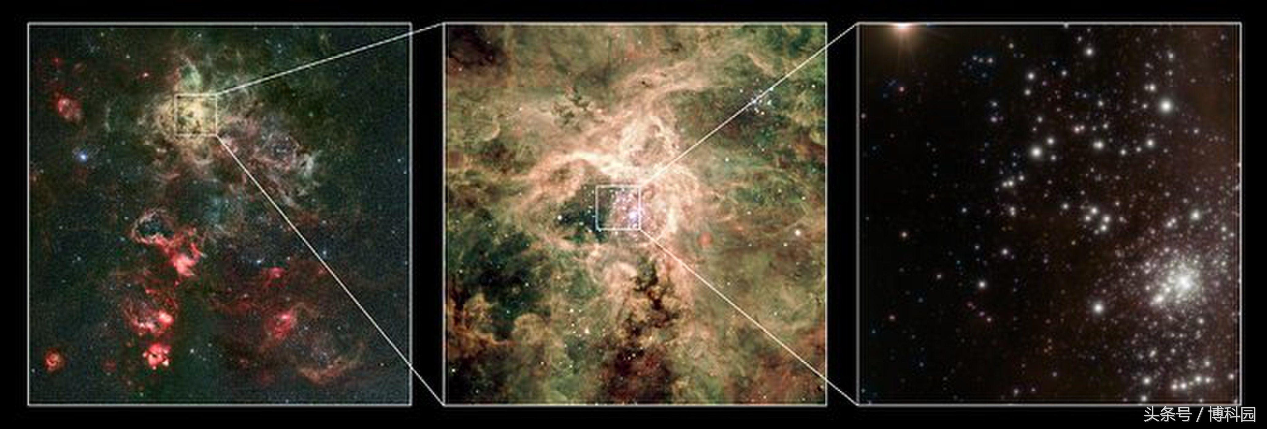 宇宙中最大规模物体是什么?包含3万亿个太阳