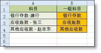 32个Excel函数公式大全,直接套用,快速提升工作效率!收藏学习!