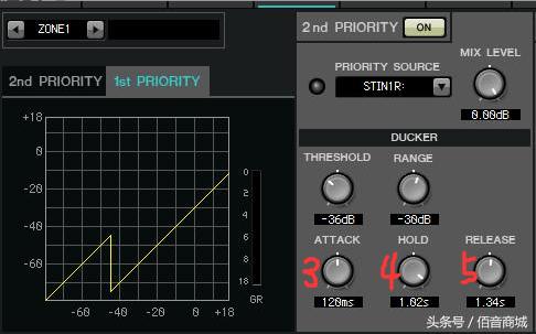 掌握音频矩阵这5个旋钮,调试音频闪避轻松上手!