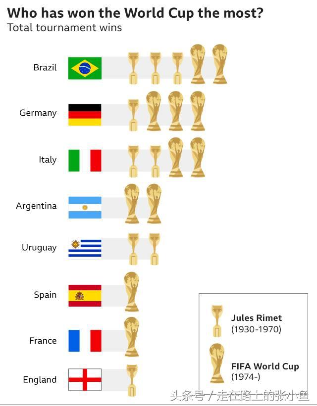世界杯四冷门(2018年世界杯冷门有哪些)