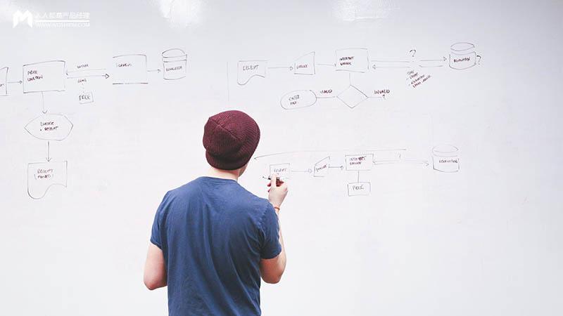 以购物中心活动为例,剖析线下活动开展的思路和玩法