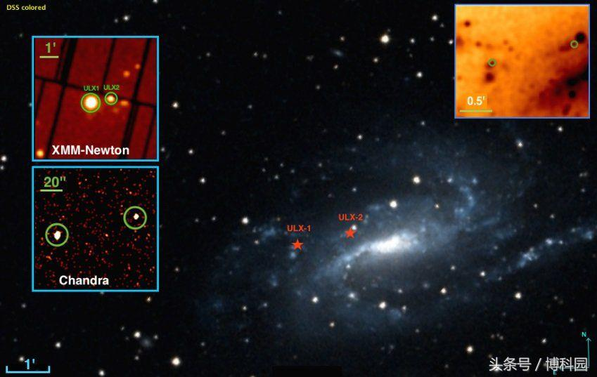 最新在星系NGC 925中研究了两个超光谱X射线源