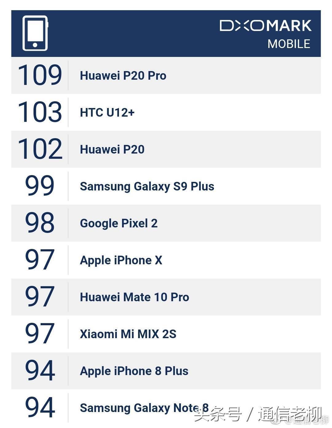 华为公司P20 Pro应用测评:十分值得拥有的高档拍照神器!