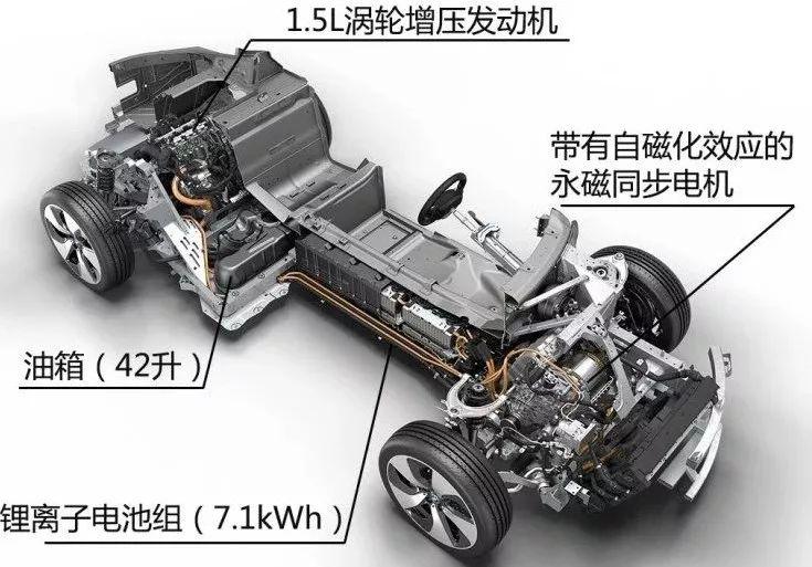 未来宝马i8将不再使用三缸机?!你知道i8的前世今生吗?