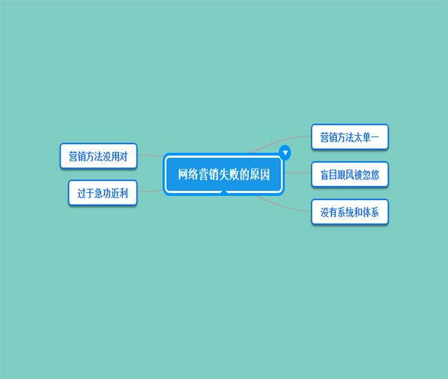 15355257465949e18e05803?from=pc - 田柯:互联网广告投放怎么做?(内附方法)