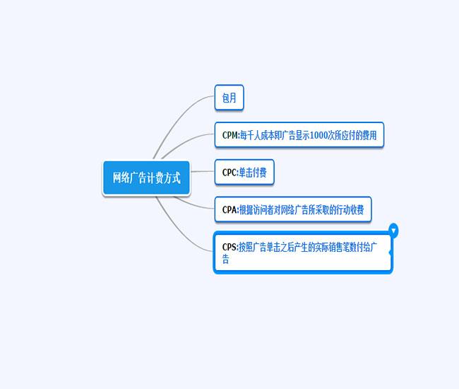1535525763241b8087c9138?from=pc - 田柯:互联网广告投放怎么做?(内附方法)