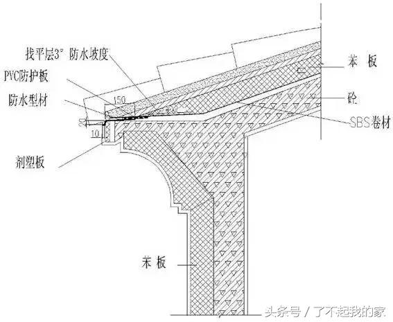 如此详细的经典建筑施工做法,不可多得