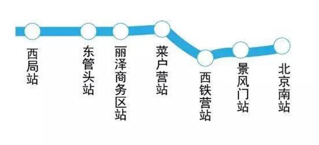 北京地铁要称霸世界,所有地铁线路规划情况都在这里了!