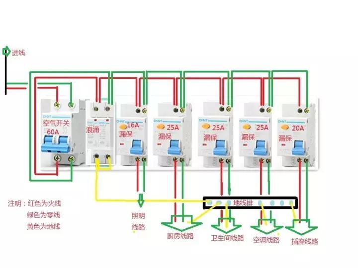 家用配电箱空气开关配置方法