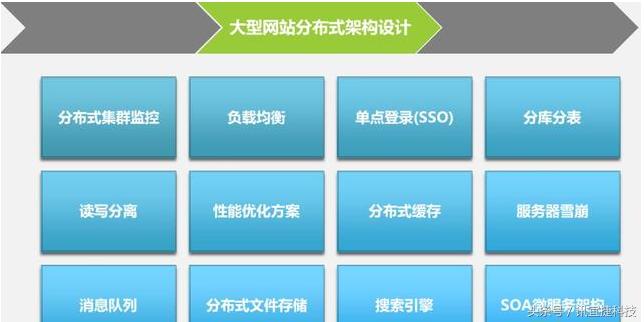 大型网站Web前端优化最佳实践,优化工具集锦