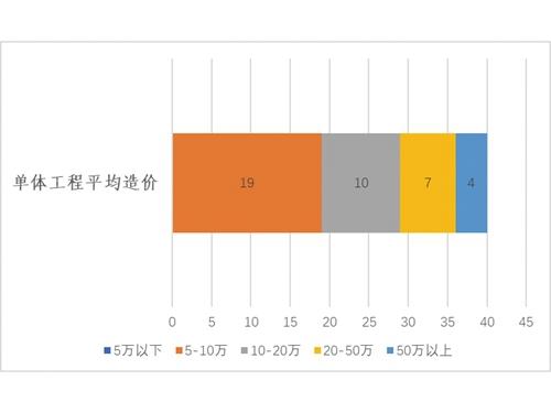 2018年度智能家居市场大调查:走进江苏无锡