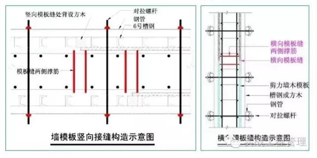 建筑模板施工規范,此文不珍藏真的虧了