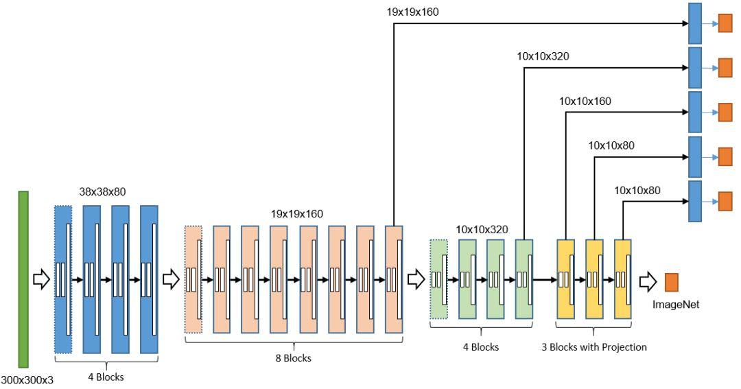 微信官方开源自家优化二维码引擎!3行代码让你拥有微信扫码能力
