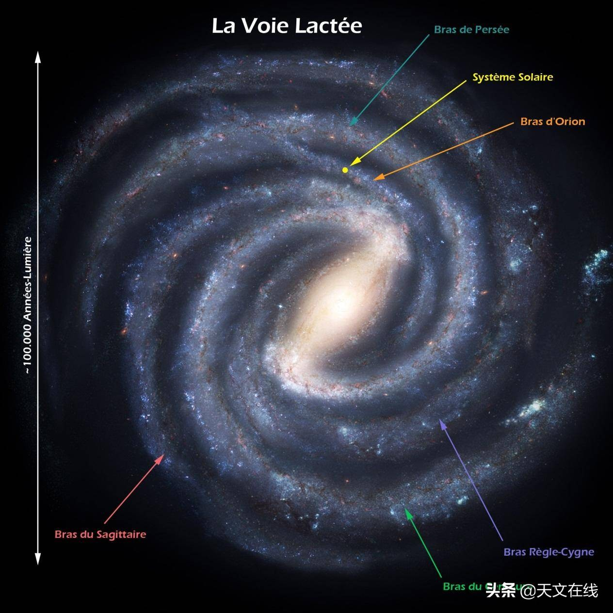 天文学家们第一次见证,遥远的银河星系吹出了巨风