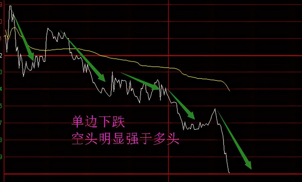 为什么股票会有涨跌,股票涨与跌的根源是什么?