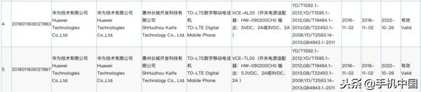 华为新手机根据3C认证 荣誉V20将要公布?