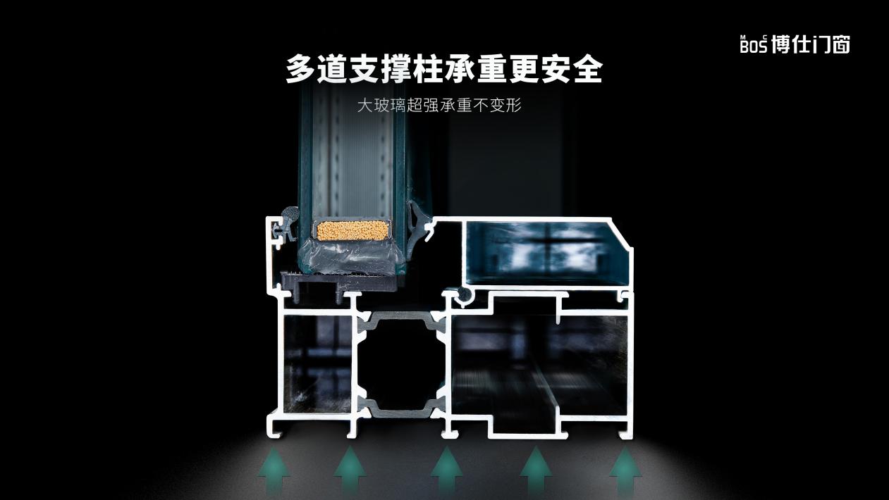 CBD广州建博会|博仕门窗K8X系统窗让家更多想象,更舒适