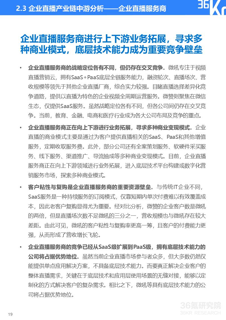 2020 年中国企业直播研究报告