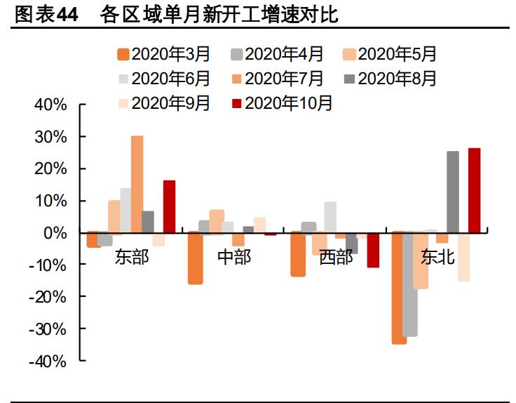 房地产行业2021年度策略:强波动的落幕,新稳态的序章
