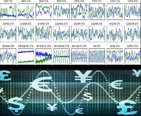 无线频谱数字孪生化助力数字经济