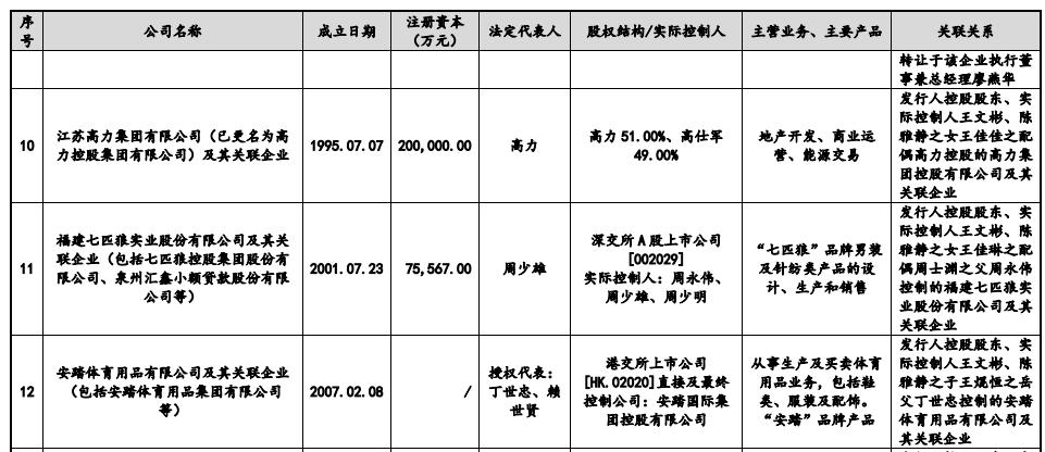 """八马茶业抢跑""""茶叶第一股""""生变,IPO曾牵出500亿泉州""""富豪圈"""""""