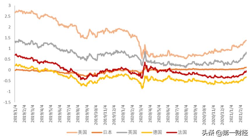 管清友:未来十年——中国股票价钱投资的黄金时期