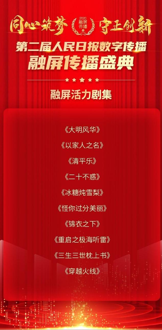 融屏盛典:谭松韵又双叒叕获奖了!连获三项荣誉,可喜可贺