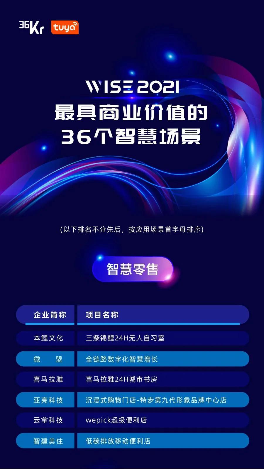 """云拿科技入选36氪""""WISE2021最具商业价值的36个智慧场景"""""""