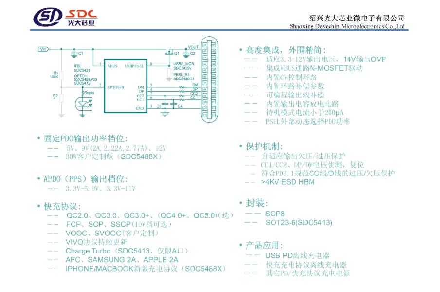光大芯业推出第三代全系列PD快充协议芯片-充电头网