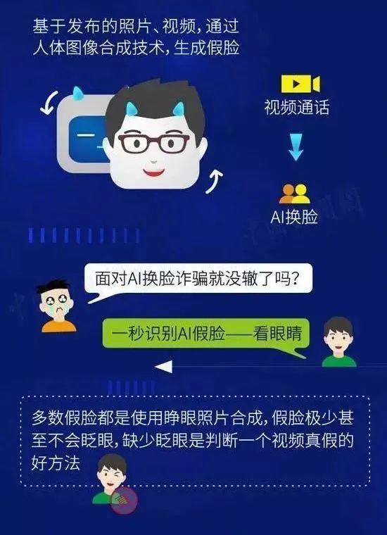 协会观点 | AI变声换脸诈骗,眼见一定为实吗?