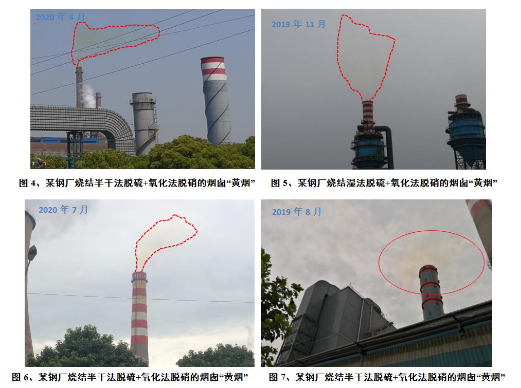 雾霾再袭京城,谈深入治霾应速以钢铁烧结氧化法脱硝打假为突破口
