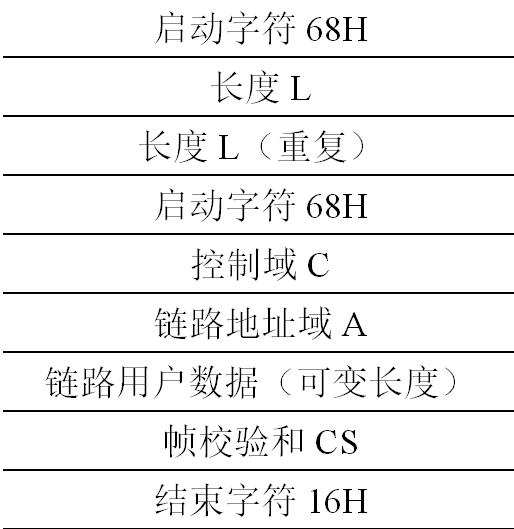 嵌入式协议转换器在无源无线测温系统中的应用