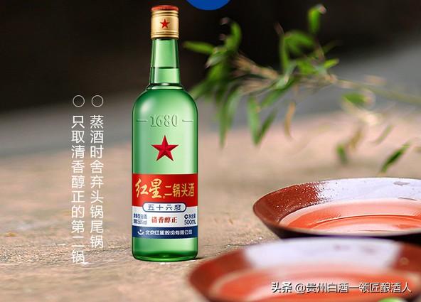 2021年中国最新各省的白酒代表