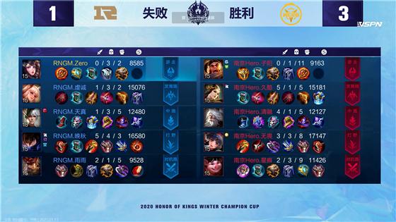 冬季冠军杯:星痕三连决胜绝地翻盘,Hero久竞击败RNG.M