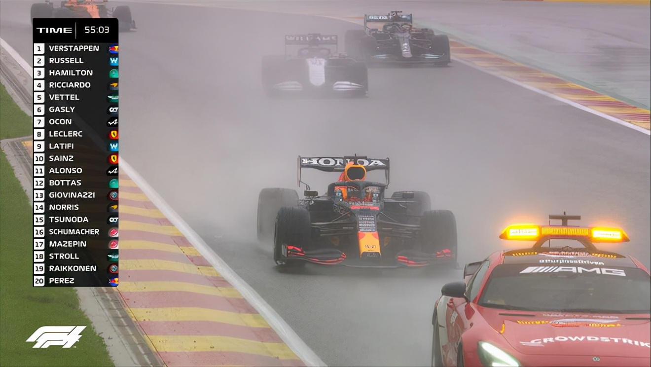 F1比利时站因大雨仅跑10分钟 维斯塔潘夺冠小汉第3