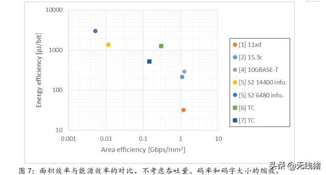turbo什么意思中文(Turbo码和LDPC码哪个性能更好?)