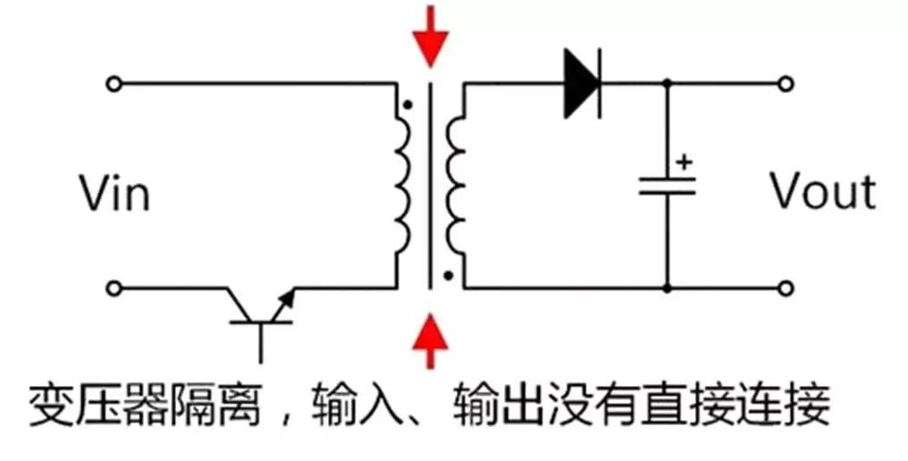 工程师都愿意用电源模块 原因竟是太方便