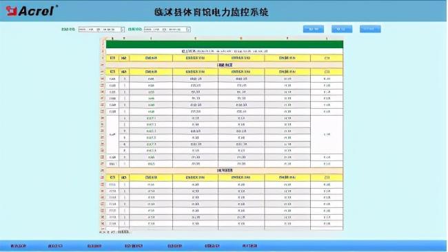 临沭县体育馆电力监控系统的设计与应用