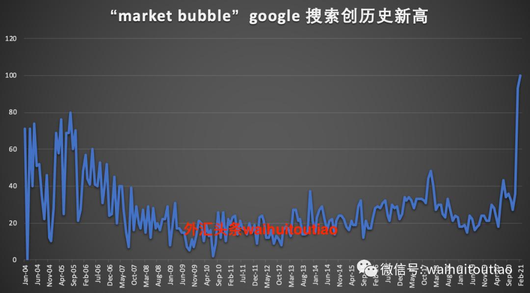 泡沫终将被戳破!美联储扩张的极限在哪里?