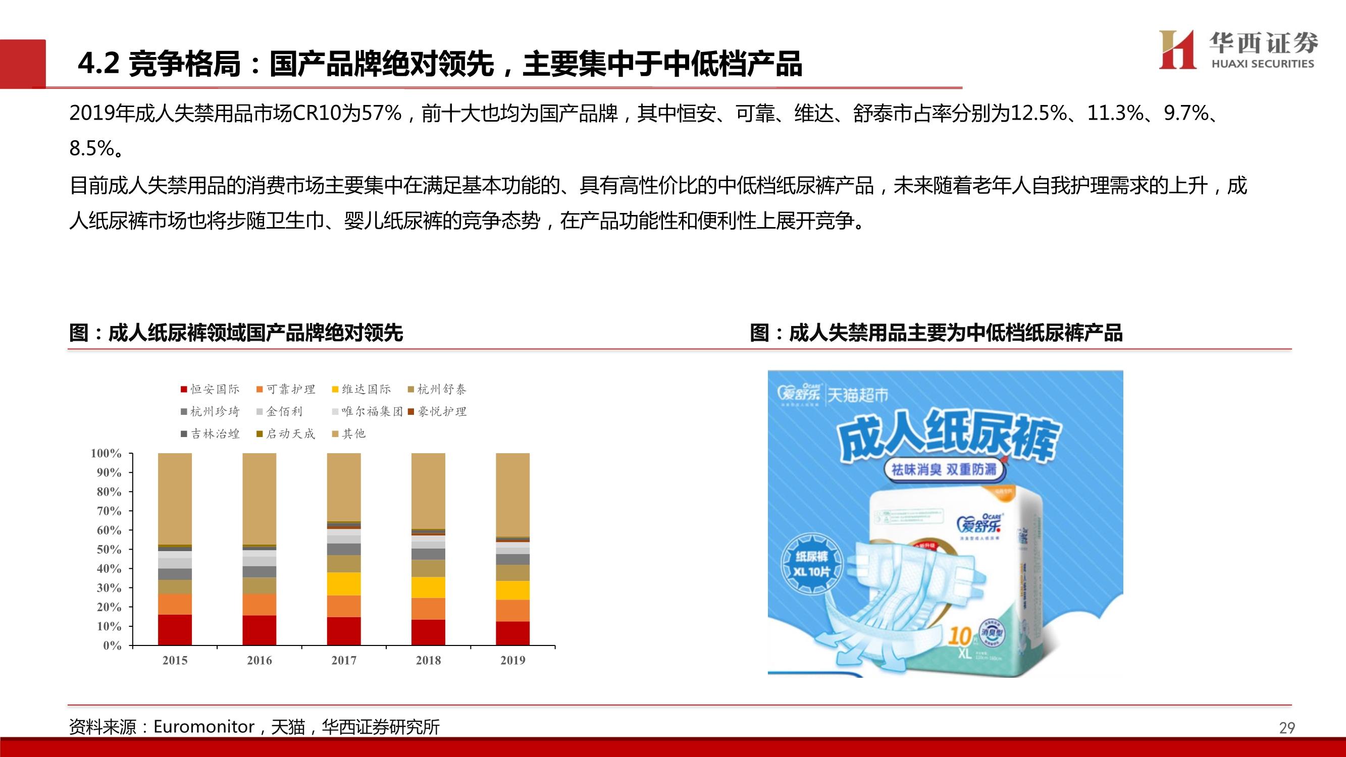 个护行业深度报告:质造升级&新零售渠道驱动,助力国产品牌