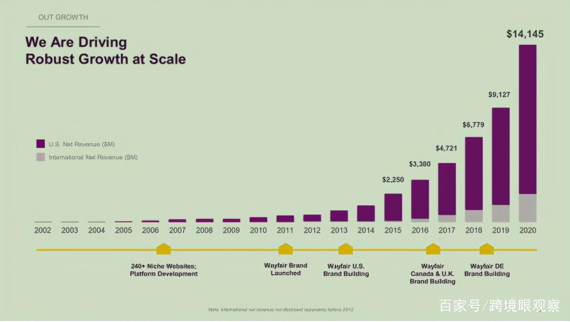 亚马逊财报出炉!Q1营收过千亿,这家拉美电商平台却亏损几千万