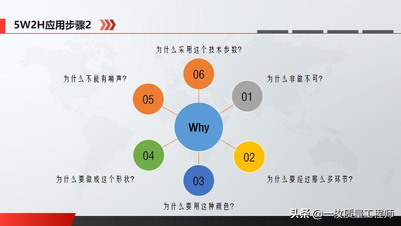 """w2h分别指什么(质量管理5w2h是指什么)"""""""