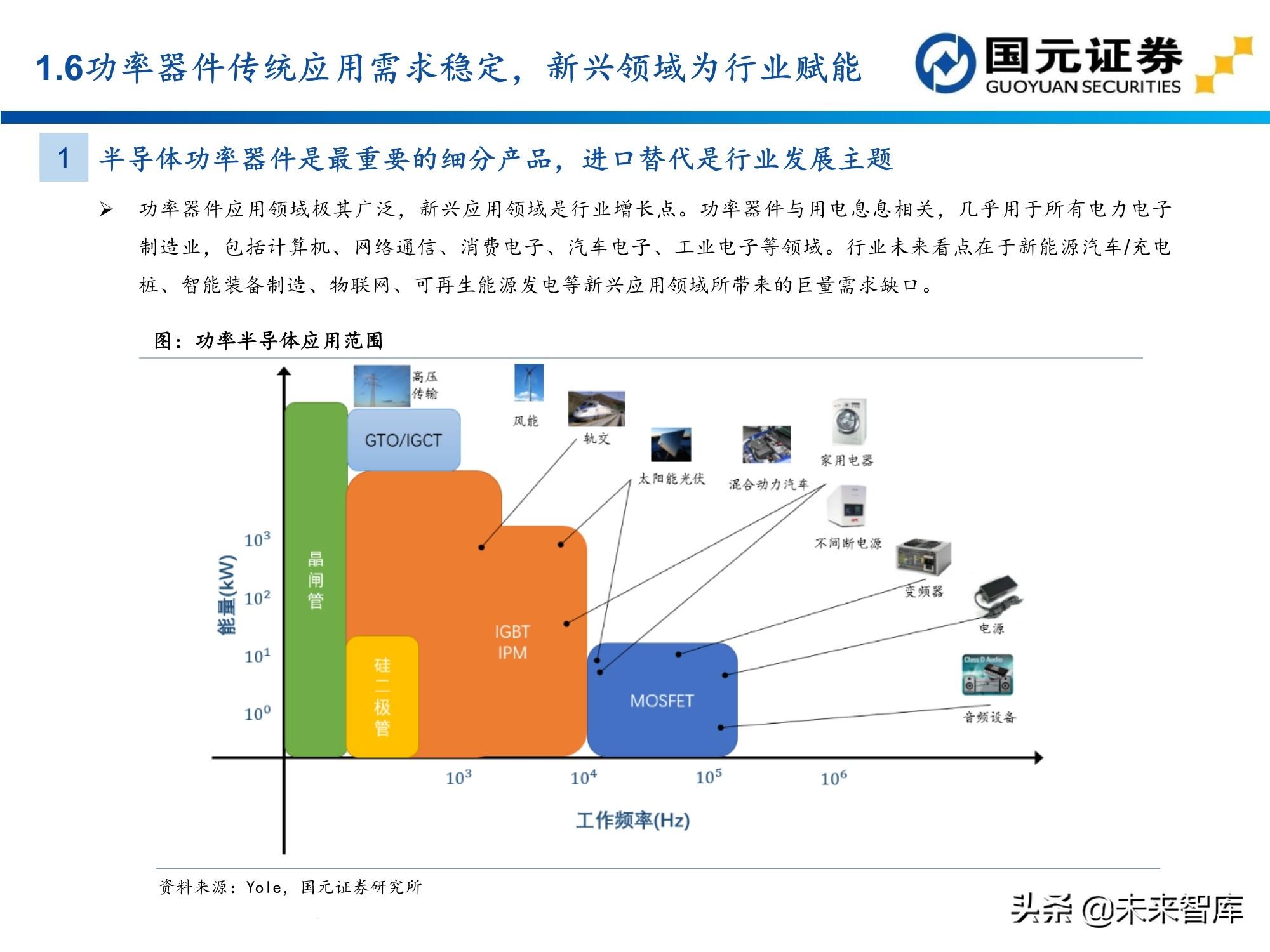 半导体及电子行业157页深度研究报告:电子产业创新与格局重构