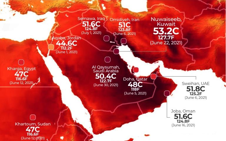 科威特地表氣溫超70度!街道比疫情期間還空曠,為什么這么夸張?