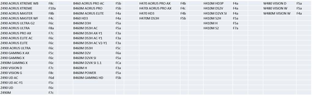 「简讯」技嘉Intel 400系主板全部支持AMD SAM加速;小米11首发WiFi 6增强版…