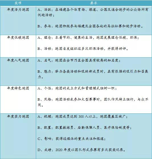 好消息~2021福矛杯·首届长汀百团百里长征火炬接力赛开启啦!献礼中国共产党成立100周年